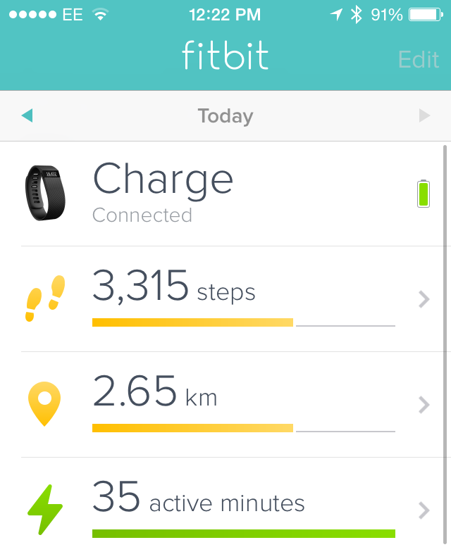 Wearable Review Fitbit Charge Activity Tracker Kirkville
