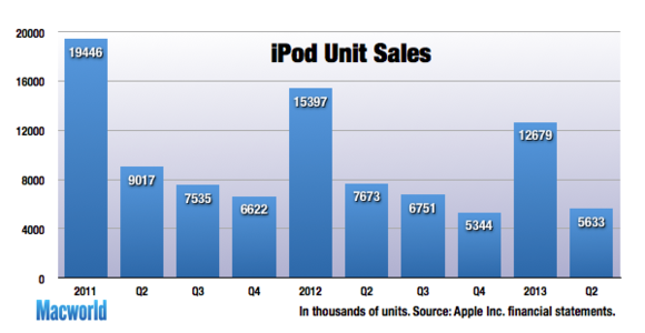 appleq213-ipod-units-100034282-large.png