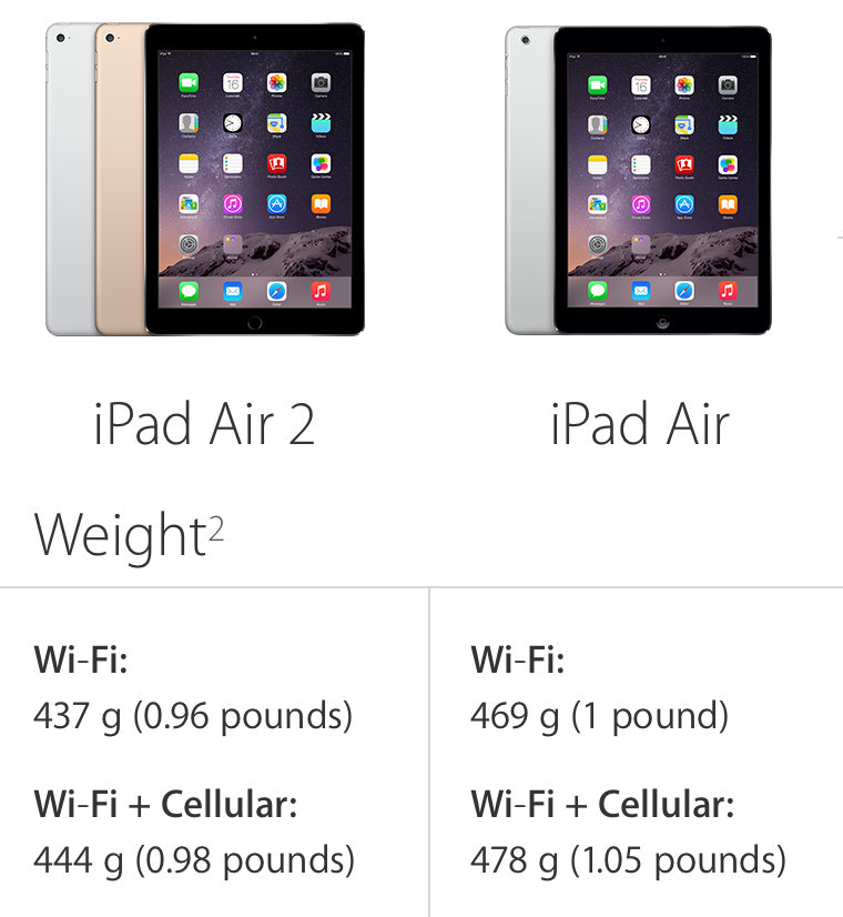 compare-ipads.png