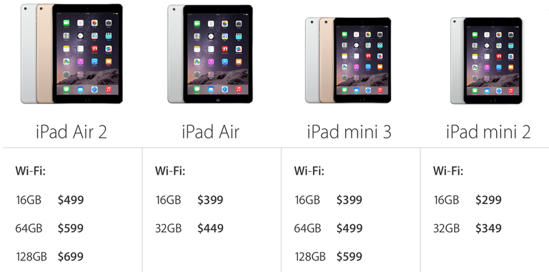 how to get ipad mini off of mute