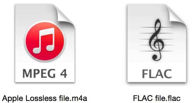 Lossless files